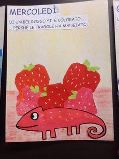 Filastrocca del camaleonte Primary School Art, Art School, Eric Carle, The Mighty Jungle, Leo Lionni, Interactive Notebooks, My Teacher, Teaching Art, Mini Books