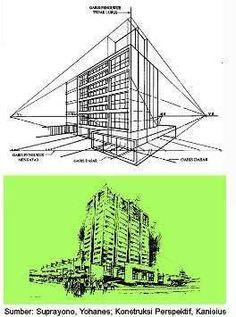Gedung dengan perspektif 2 titik hilang