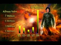 Michael Jackson and illuminati - The Truth