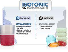 Shot de Isotonix a mi! Multivitaminas, calcio, vitamina b y OPC3! Vámonos. mx.shop.com/cecicuevas