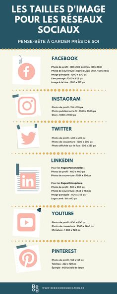 Community Manager, Social Media Tips, Business Marketing, Digital Marketing, Entrepreneur, Management, Instagram, Blog, Photography
