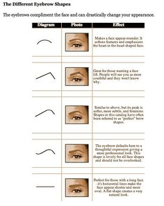 Brow Shapes