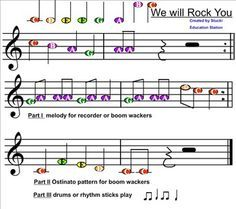 Music Lesson {We Will Rock You}
