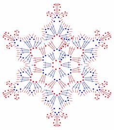 śnieżynka na szydełku, gwiazdka na szydełku, crochet snowflake tutorial