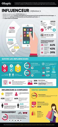 Infographie : ce que le public pense des influenceurs