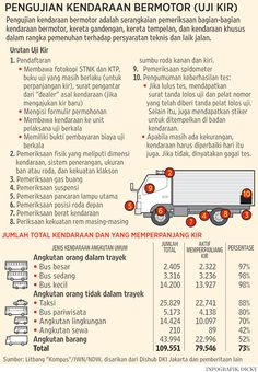 KIR mobil