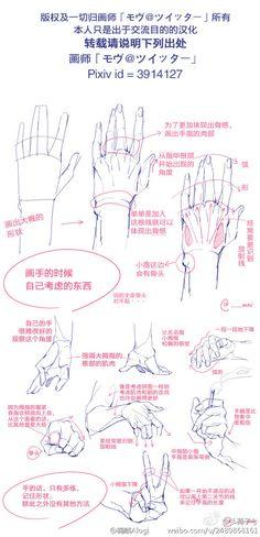 @yukina74采集到实用(174图)_花瓣插画/漫画