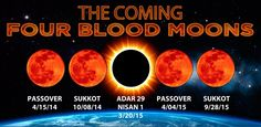 Joel 2:31-32 The sun shall be turned into darkness, And the moon into blood, Before the coming of the great and awesome day of the Lord . And it shall come to pass That  whoever calls on the name of the Lord Shall be saved. For in Mount Zion and in Jerusalem there shall be deliverance, As the Lord has said, Among the remnant whom the Lord calls. Acts 2:20-21 The sun shall be turned into darkness, And the moon into blood, Before the coming of the great and awesome day of the Lord . And it…