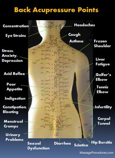 Acupressure is a traditional East Asian healing method to relieve pain, promote relaxation, wellness and to treat some diseases. During the acupressure session, a therapist stimulates acupuncture points along the meridians using fingers instead of acupuncture needles. Therefore, acupressure is sometimes called acupuncture without the needles. http://www.massageprocedures.com/techniques-procedures/acupressure/