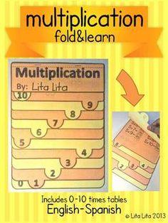 MULTIPLICATION FOLD AND LEARN - TeachersPayTeachers.com