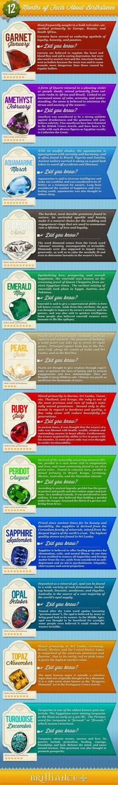 Awesome infographic: what your birthstone symbolizes
