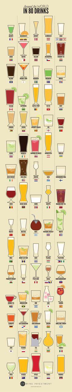 Around-The-World-Drinks
