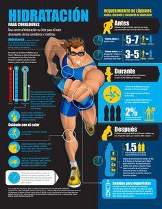 infografía hidratación deportistas, agua