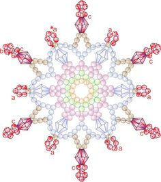 ... and Ideas : Snowflakes Falling Ornament Pattern - Free pattern