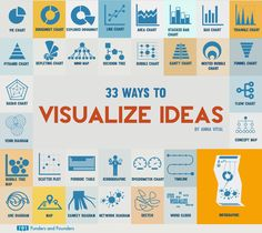 Infographic: 33 Ways To Present Your Ideas - DesignTAXI.com