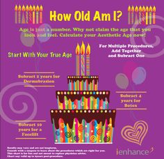 Age is just a number. Why not celebrate the age you look and feel? Calculate your aesthetic age now!