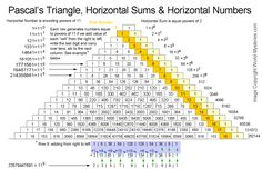 http://blog.world-mysteries.com/wp-content/uploads/2011/11/Pascal_Horizontal.png