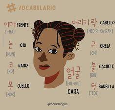 Korean Words Learning, Korean Language Learning, Learn A New Language, How To Speak Korean, Learn Korean, Learn Hangul, Korean Writing, Korean Phrases, Korean Alphabet