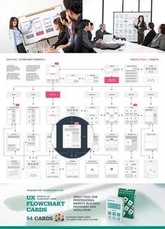 Website Flowchart Sitemap Sketch by UX Flowcharts on @creativemarket