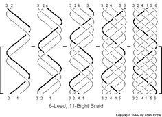 Woggles, Turk's Head Knots, and Other Single-Strand Braids