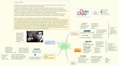 8 columnas 17/dic/2015 Hugo Augusto - Hugo_Augusto - XMind: The Most Professional Mind Mapping Software