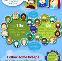 Get Twitter Followers Infographic   Twiends