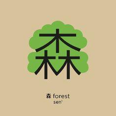 13 fáciles infografías para ayudarte a aprender chino | Upsocl