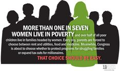 The poverty rate in 2011 was 15.0% – statistically unchanged from 2010. Please repin to spread the word about how poverty affects women and their families! Learn more: http://ow.ly/dFiCr