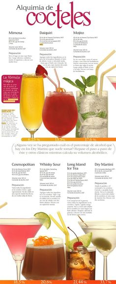 Molecular Mixology Cocktail mixologist Services Fabulous Food - molekulare küche starterset
