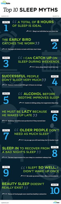 Use your smartphone to track insomnia symptoms and get a personalized sleep plan and learn from our sleep and insomnia experts. Try the SleepRate app now! Sleep Better Tips, Bedtime Stories, Good Sleep, Successful People, Healthy Habits, Need To Know, Digital Marketing, Improve Yourself, Infographic