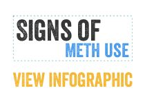 Signs of Meth Use: What a Person Should Look For