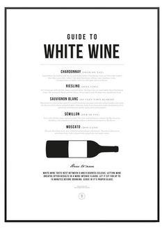 Red Wine guide poster med vinguide för röda viner som passar bra tillsammans med våra andra kökstavlor. En stilren affisch till din inredning.
