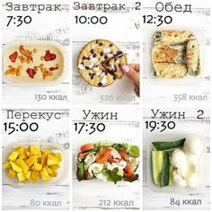 New diet food snacks nutrition 27 Ideas Fruit Nutrition Facts, Proper Nutrition, Fitness Nutrition, Healthy Nutrition, Healthy Life, Healthy Eating, Nutrition Classes, Diet Recipes, Snack Recipes