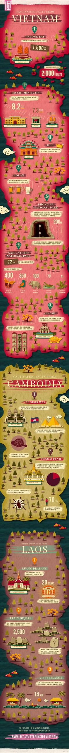 Fascinating facts from Indochina. Infographic showcasing Vietnam, Cambodia & Laos.