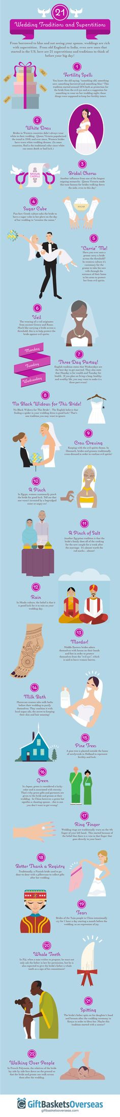 The Writing on the Wall: Wedding Superstitions and Traditions