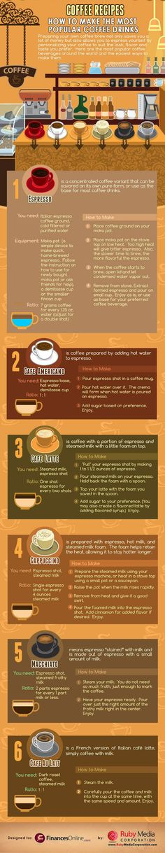 espresso recipes drinks - Coffee Recipes How to Make the Most Popular Coffee Drinks Coffee Shop Business, My Coffee Shop, Coffee Is Life, I Love Coffee, Coffee Cafe, Coffee Break, Coffee Drinks, Cafe Barista, Sweet Coffee