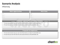 Visualize the main opportunities, main risks, the strategic approaches to finding solutions and the proposals to implement by making use of our Scenario Analysis Template. Download now at http://www.charteo.com/en/PowerPoint/Marketing-Business-Charts/Business-Analysis/Scenario-Analysis-7-german.html