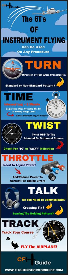 The 6 T's Of Instrument Flying #aviationpilot