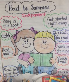 read to self vs read to someone anchor chart Daily 5 Reading, First Grade Reading, Teaching Reading, Guided Reading, Teaching Ideas, Reading Stamina, Partner Reading, Reading Club, Reading Intervention