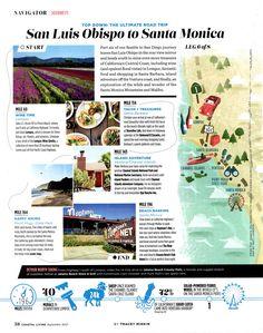 San Luis Obispo to Santa Monica coastal tour South California, Santa Monica California, Weekend Trips, Day Trips, Coastal Living Magazine, City By The Sea, San Luis Obispo, San Diego, Road Trip