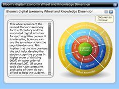 Bloom's digital taxonomy Wheel and Knowledge Dimension