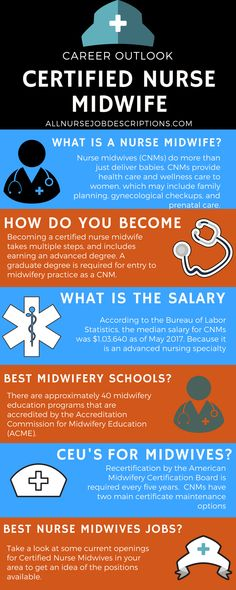 What a nurse midwife does? Explore the Certified Nurse Midwife job description, duties, and average annual salary outlook. How much CNM can make per month. Top Nursing Schools, Nursing School Tips, Nursing Career, Nursing Students, Nursing Diagnosis, Nursing Degree, Nursing Assistant, Certified Nurse Midwife Salary, Student Midwife