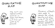 "This is hilarious to me and was from a cyber anthropology website that I found equally entertaining. The ""rap"" in discussion is of course a ""rap song"" and attempts to break down the difference between qualitative and quantitative methods into current colloquial style. (793)"