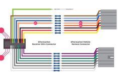 216 best eassy wiring diagram images in 2019 diagram Car Radio Wiring Harness Diagram