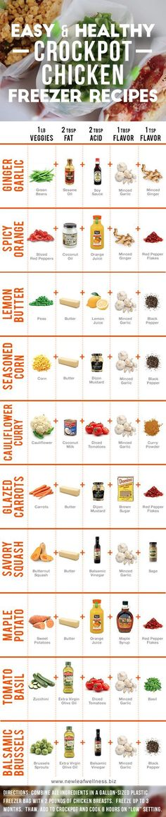 10 Easy and Healthy Crockpot Chicken Freezer Recipes. Easy, healthy, and delicious!!