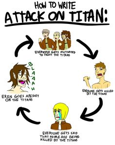 How to write Attack on Titan | Its so true xDD