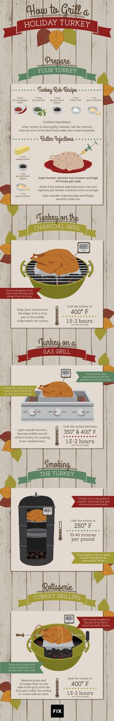 Grill your turkey on the barbecue or slow-cook it in the smoker for a better tasting bird and lots of saved kitchen space this holiday season! #holidays #thanksgiving #xmas #turkey