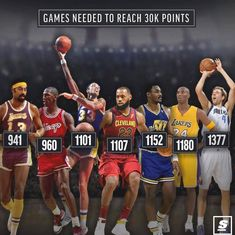 Sports Discover Basketball For Kids Curry Basketball Basketball Memes Basketball Shooting Basketball Goals Basketball Legends Basketball Pictures Sports Basketball Basketball Players Sports Art Curry Basketball, Basketball Memes, Basketball Goals, Basketball Legends, Basketball Pictures, Sports Basketball, Basketball Players, Basketball Shooting, Sports Art
