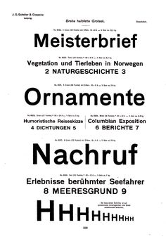 """Breite halbfette Grotesk"" by the Schelter&Giesecke foundry, c.1898 (I guess this is related to the Schelteresche Grotesk, the base for FF B..."