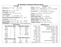 High School Chemistry Formula Sheet | Chemistry Reference Sheet